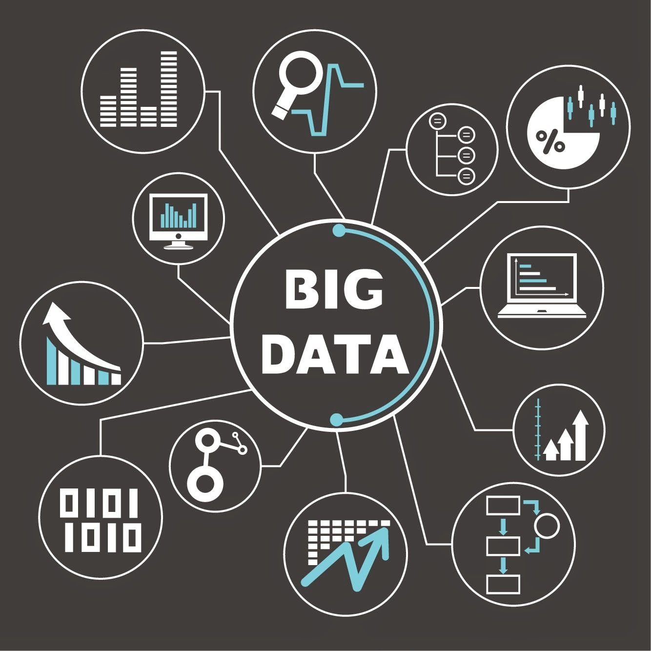 How Big Data is being used across industry verticals (Part 1)
