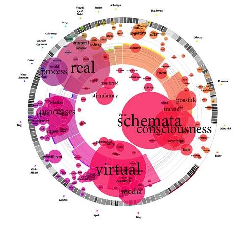 Data-Visualization-metics