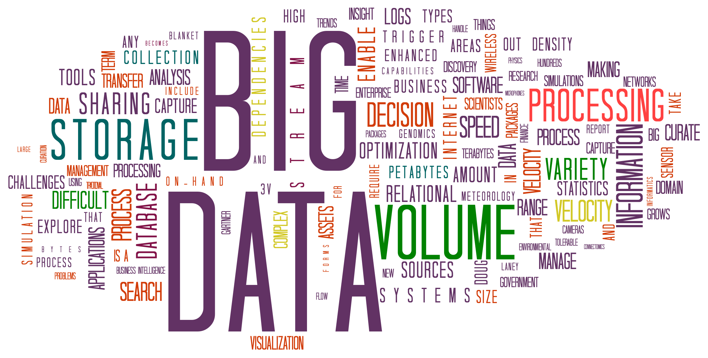 IT Strategy and Big Data Management