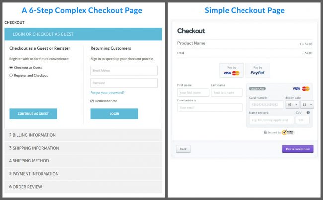 complicated-vs-simple-checkout-page
