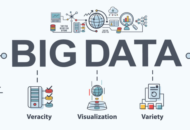 Big Data An Early History Into Technology