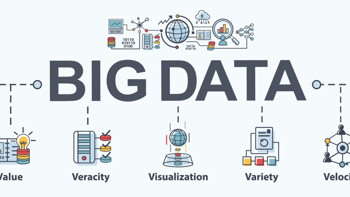 Big Data: An Early History Into Technology
